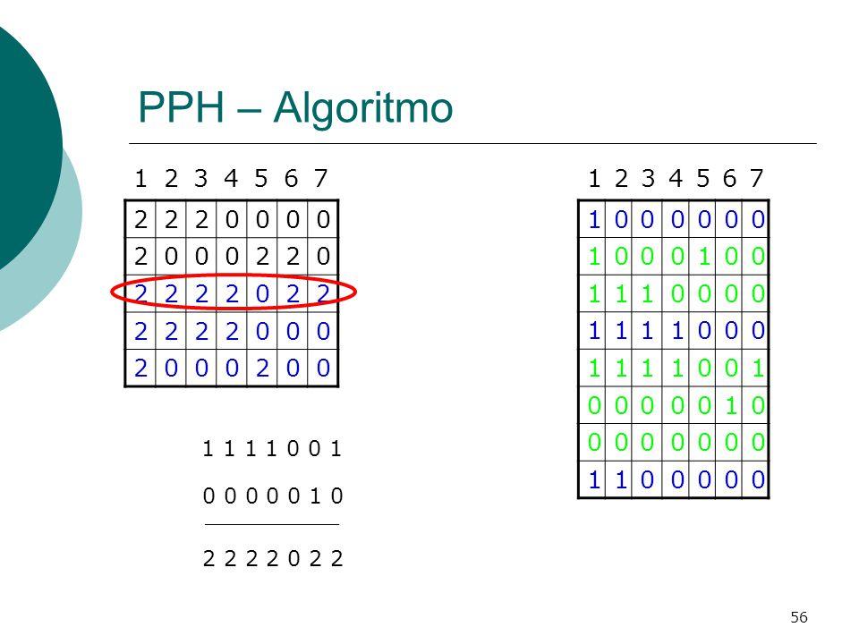 56 PPH – Algoritmo 1000000 1000100 1110000 1111000 1111001 0000010 0000000 1100000 1234567 2220000 2000220 2222022 2222000 2000200 1234567 2 2 2 2 0 2 2 1 1 1 1 0 0 1 0 0 0 0 0 1 0 __________
