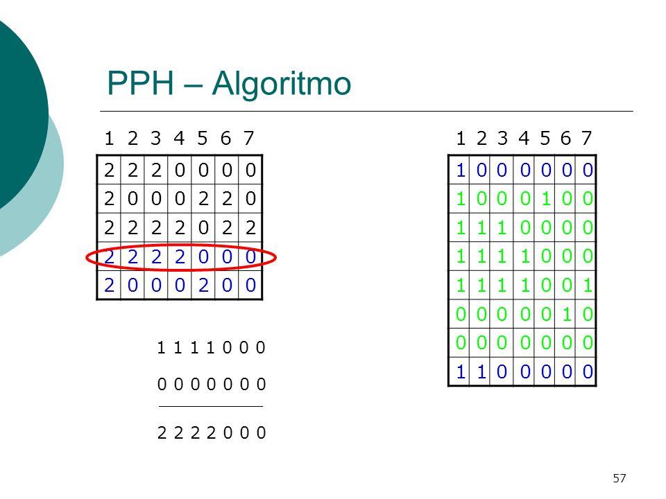 57 PPH – Algoritmo 1000000 1000100 1110000 1111000 1111001 0000010 0000000 1100000 1234567 2220000 2000220 2222022 2222000 2000200 1234567 2 2 2 2 0 0