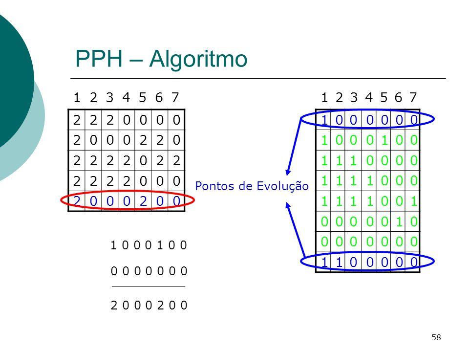 58 PPH – Algoritmo 1000000 1000100 1110000 1111000 1111001 0000010 0000000 1100000 1234567 2220000 2000220 2222022 2222000 2000200 1234567 2 0 0 0 2 0 0 1 0 0 0 1 0 0 0 0 0 0 0 0 0 __________ Pontos de Evolução