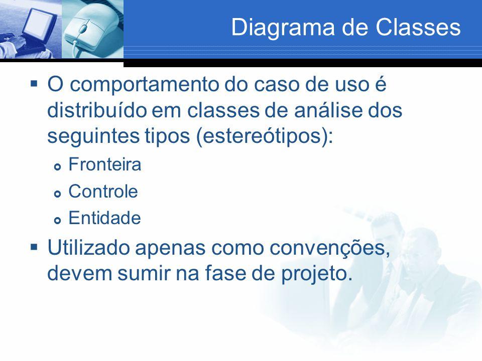  O comportamento do caso de uso é distribuído em classes de análise dos seguintes tipos (estereótipos):  Fronteira  Controle  Entidade  Utilizado apenas como convenções, devem sumir na fase de projeto.