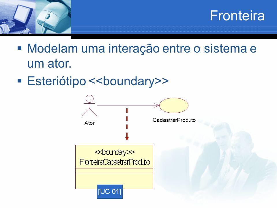 Fronteira  Modelam uma interação entre o sistema e um ator.