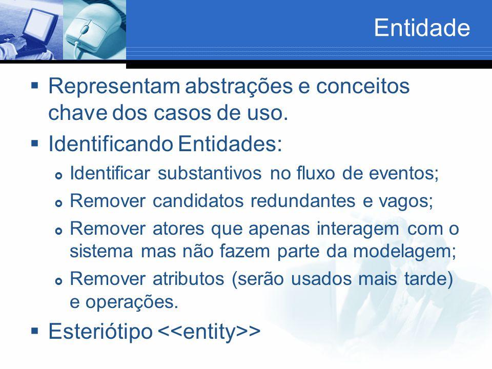 Entidade  Representam abstrações e conceitos chave dos casos de uso.