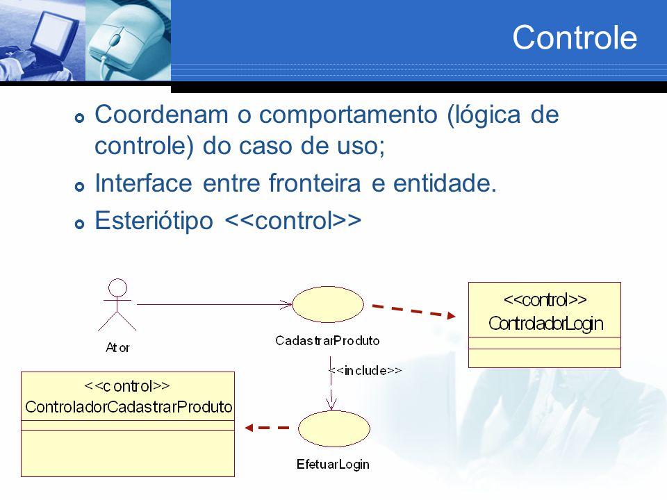 Controle  Coordenam o comportamento (lógica de controle) do caso de uso;  Interface entre fronteira e entidade.