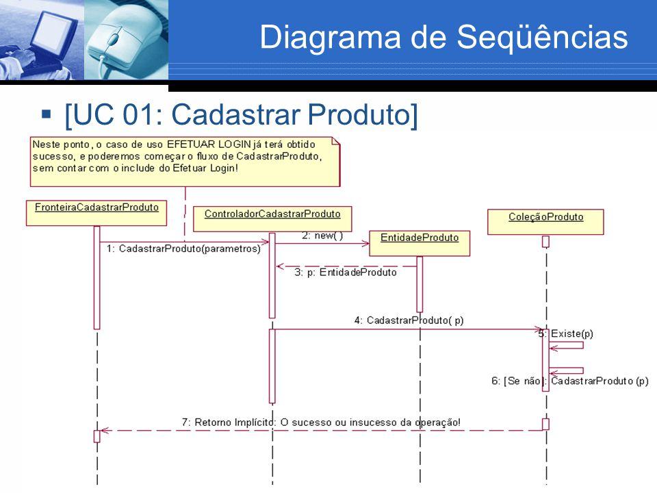 Diagrama de Seqüências  [UC 01: Cadastrar Produto]