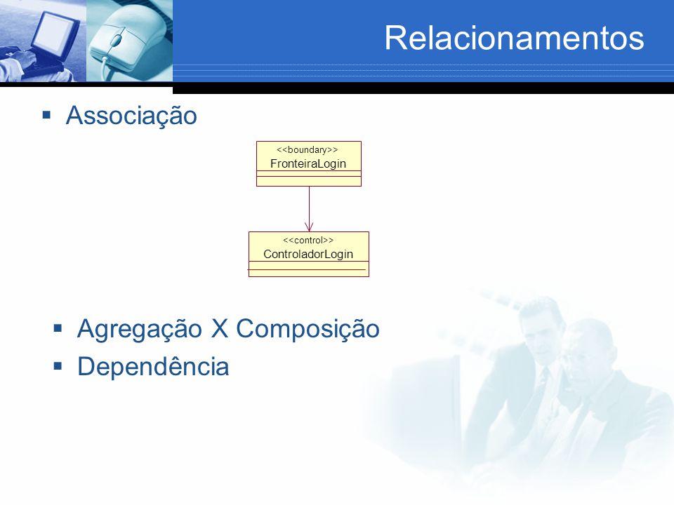 Relacionamentos  Associação ControladorLogin > FronteiraLogin >  Agregação X Composição  Dependência