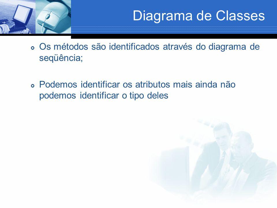 Diagrama de Classes  Os métodos são identificados através do diagrama de seqüência;  Podemos identificar os atributos mais ainda não podemos identificar o tipo deles