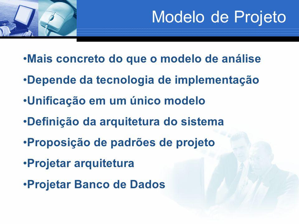 Mais concreto do que o modelo de análise Depende da tecnologia de implementação Unificação em um único modelo Definição da arquitetura do sistema Proposição de padrões de projeto Projetar arquitetura Projetar Banco de Dados Modelo de Projeto