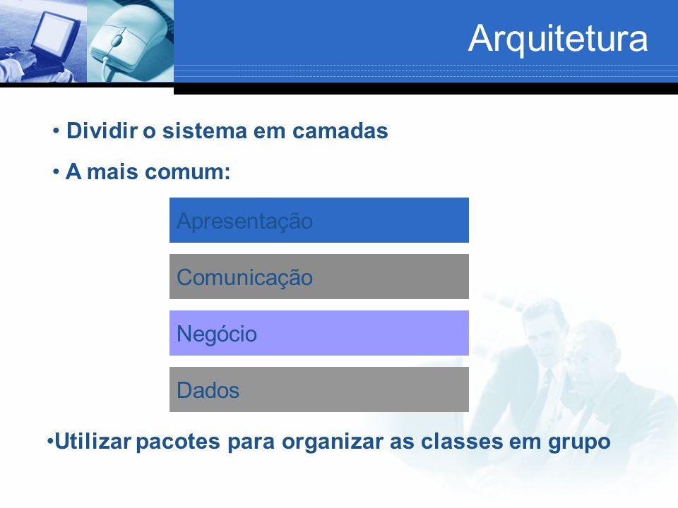 Dividir o sistema em camadas A mais comum: Arquitetura Apresentação Negócio Dados Comunicação Utilizar pacotes para organizar as classes em grupo