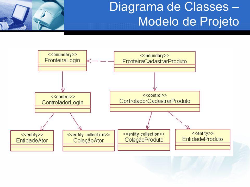 Diagrama de Classes – Modelo de Projeto