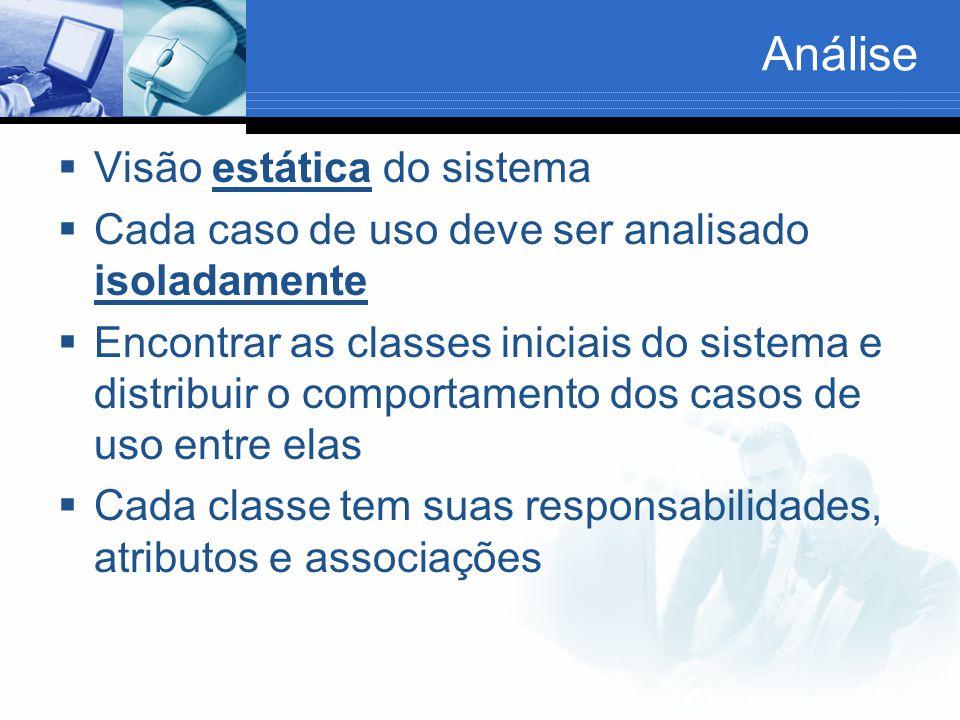  Visão estática do sistema  Cada caso de uso deve ser analisado isoladamente  Encontrar as classes iniciais do sistema e distribuir o comportamento dos casos de uso entre elas  Cada classe tem suas responsabilidades, atributos e associações