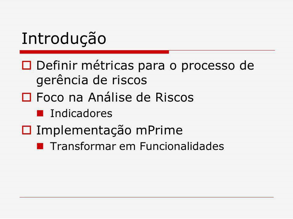 Introdução  Definir métricas para o processo de gerência de riscos  Foco na Análise de Riscos Indicadores  Implementação mPrime Transformar em Func
