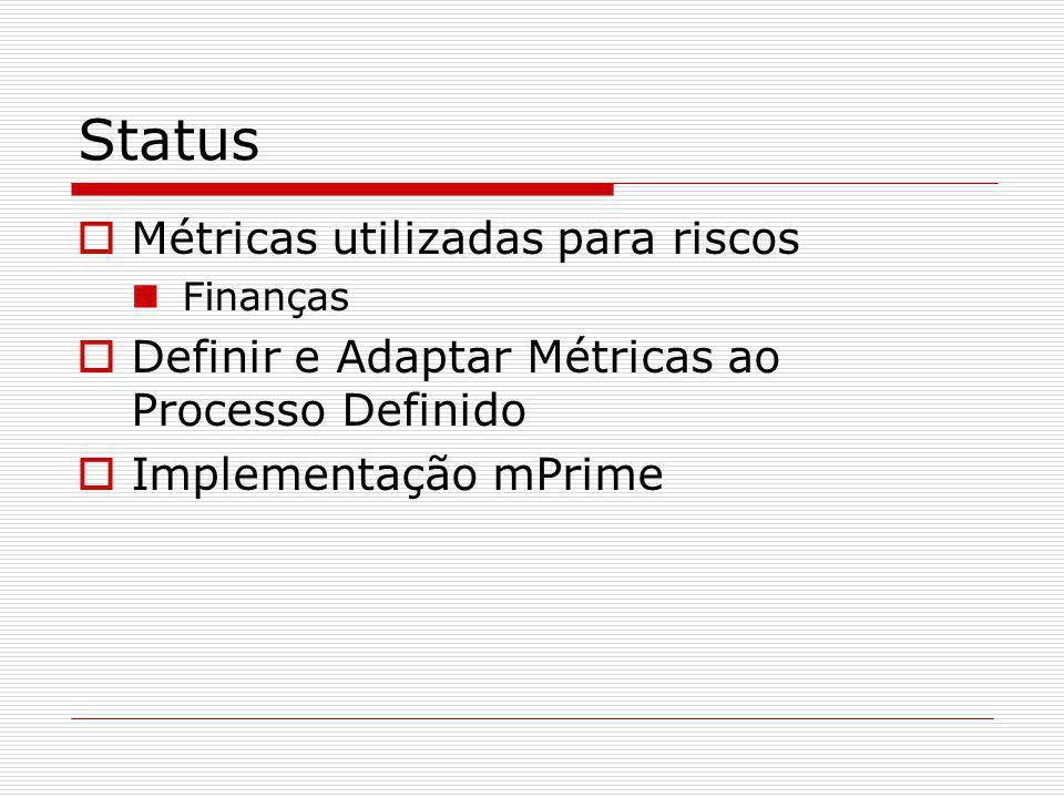 Status  Métricas utilizadas para riscos Finanças  Definir e Adaptar Métricas ao Processo Definido  Implementação mPrime