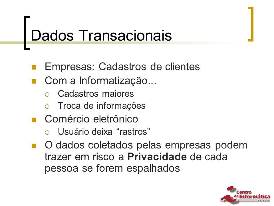 Dados Transacionais Empresas: Cadastros de clientes Com a Informatização...