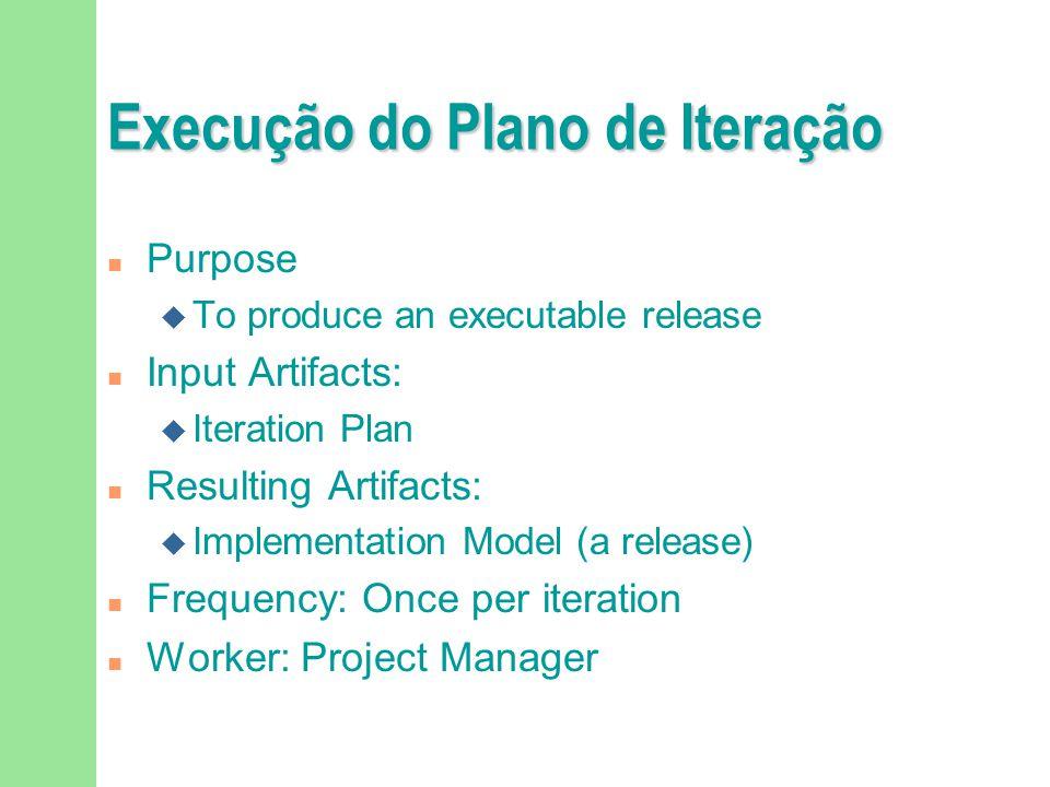 Execução do Plano de Iteração n Purpose u To produce an executable release n Input Artifacts: u Iteration Plan n Resulting Artifacts: u Implementation