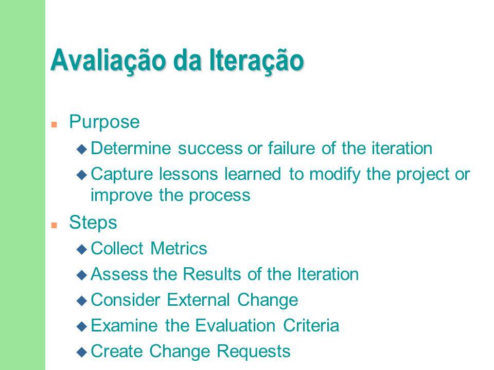 Avaliação da Iteração n Purpose u Determine success or failure of the iteration u Capture lessons learned to modify the project or improve the process