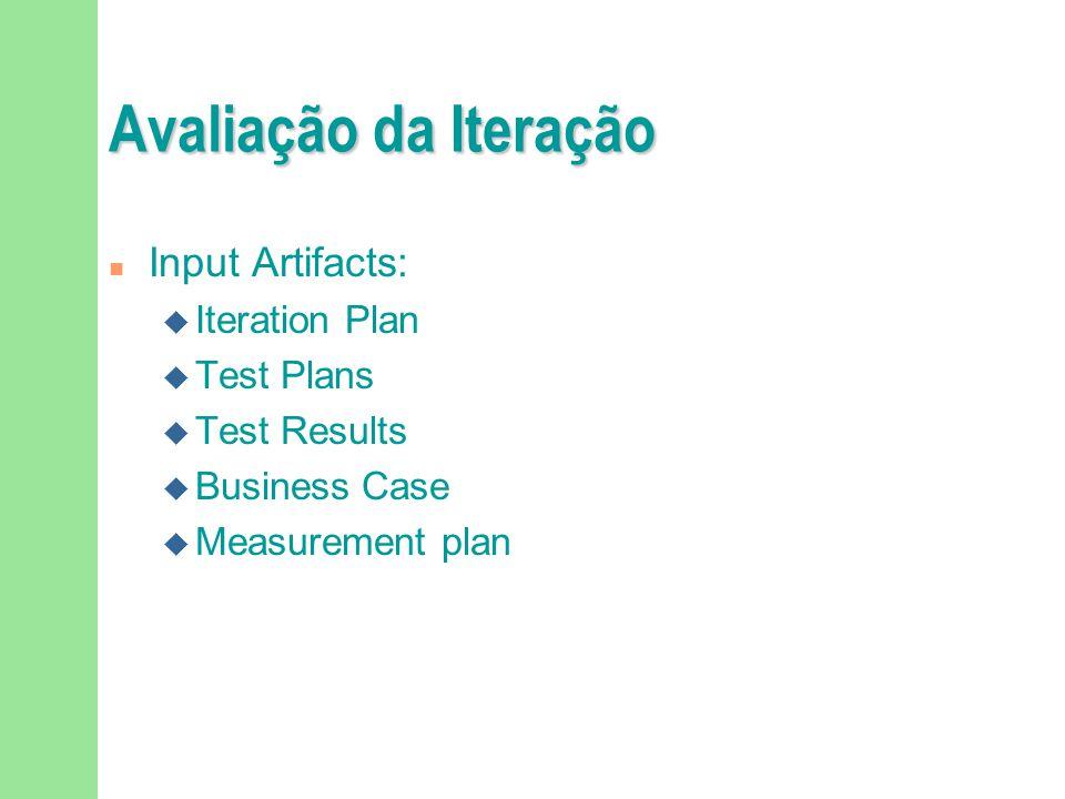 Avaliação da Iteração n Input Artifacts: u Iteration Plan u Test Plans u Test Results u Business Case u Measurement plan