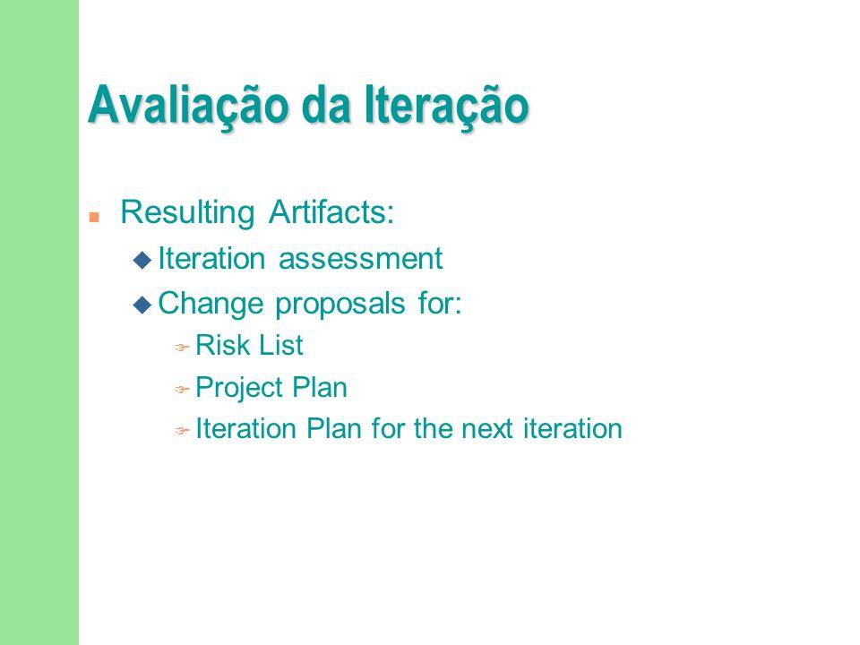 Avaliação da Iteração n Resulting Artifacts: u Iteration assessment u Change proposals for: F Risk List F Project Plan F Iteration Plan for the next i