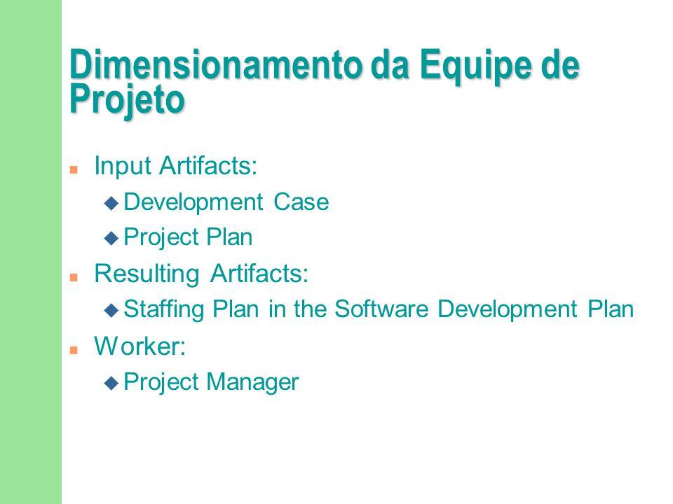 Dimensionamento da Equipe de Projeto n Input Artifacts: u Development Case u Project Plan n Resulting Artifacts: u Staffing Plan in the Software Development Plan n Worker: u Project Manager
