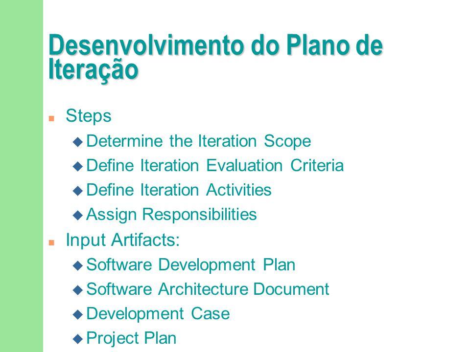 Avaliação de Status (Modelo) n 4.Resources F 1. Personnel/staffing: Status of personnel.