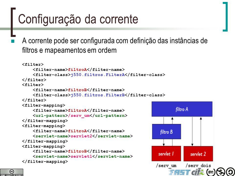 Configuração da corrente A corrente pode ser configurada com definição das instâncias de filtros e mapeamentos em ordem