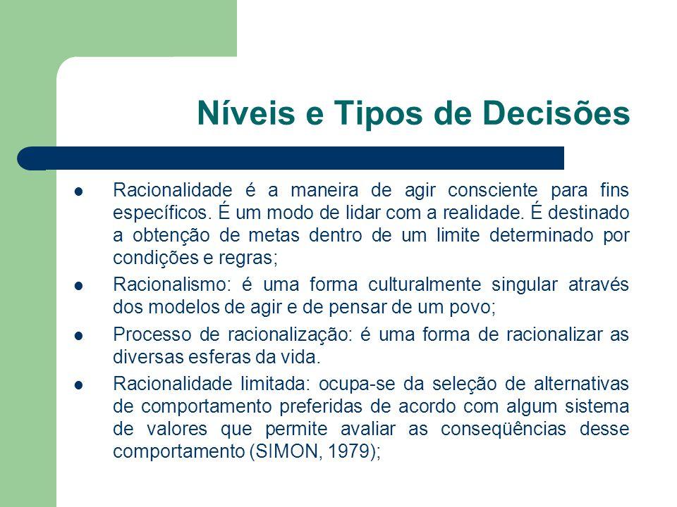 Níveis e Tipos de Decisões Decisões programadas: - Baseadas em dados adequados; - Baseada em dados repetitivos; - Tomadas em condições estáticas e imutáveis; - Sob condições de previsibilidade; - Baseadas na certeza; - Podem ser computacionais; Ex: reposição de estoque – através da análise do ponto de pedido (condição de certeza);