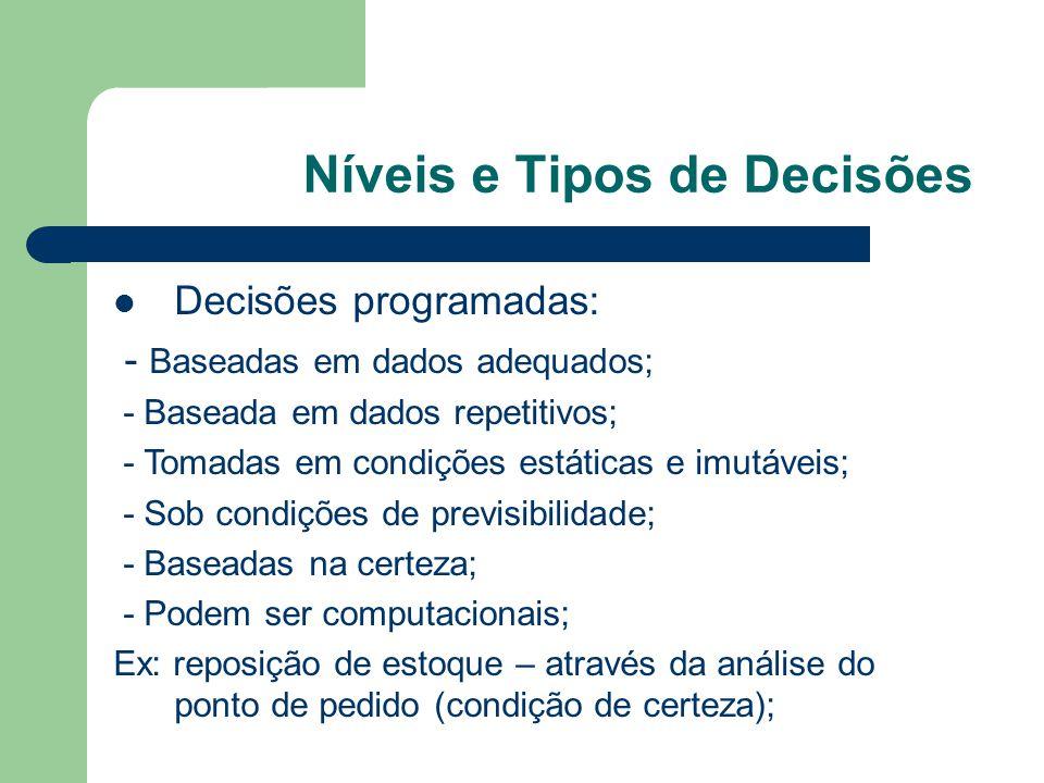 Níveis e Tipos de Decisões Decisões não programadas: - Baseadas em dados inadequados; - Baseadas em dados únicos e novos; - Tomadas em condições dinâmicas e mutáveis; - Baseadas na incerteza; - Devem ser tomadas sob julgamento pessoal;