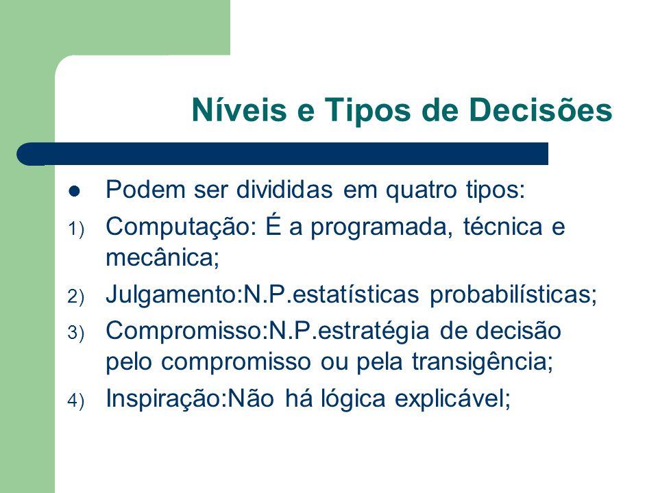Níveis e Tipos de Decisões Podem ser divididas em quatro tipos: 1) Computação: É a programada, técnica e mecânica; 2) Julgamento:N.P.estatísticas probabilísticas; 3) Compromisso:N.P.estratégia de decisão pelo compromisso ou pela transigência; 4) Inspiração:Não há lógica explicável;