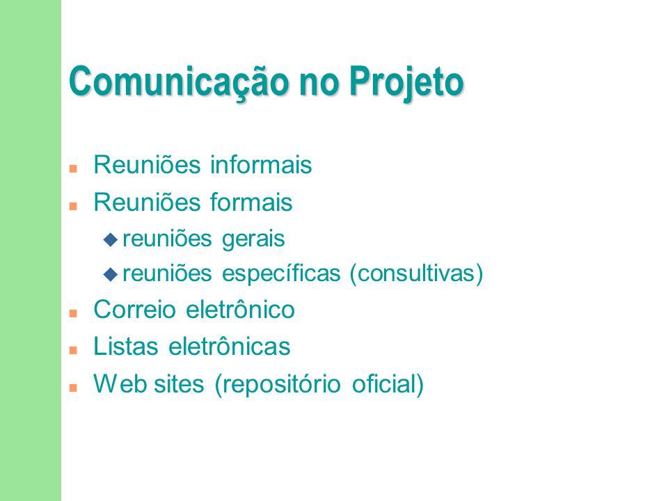 Comunicação no Projeto n Reuniões informais n Reuniões formais u reuniões gerais u reuniões específicas (consultivas) n Correio eletrônico n Listas el