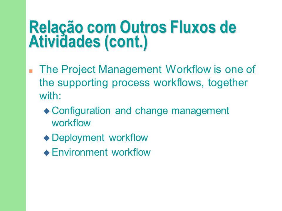 Relação com Outros Fluxos de Atividades (cont.) n The Project Management Workflow is one of the supporting process workflows, together with: u Configu