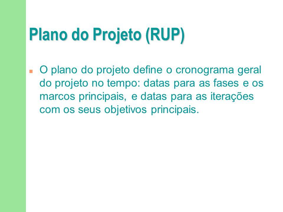Plano do Projeto (RUP) n O plano do projeto define o cronograma geral do projeto no tempo: datas para as fases e os marcos principais, e datas para as