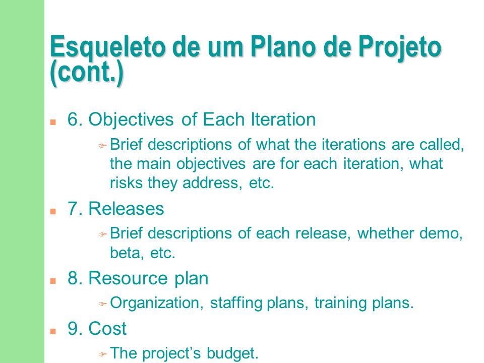 Esqueleto de um Plano de Projeto (cont.) n 6. Objectives of Each Iteration F Brief descriptions of what the iterations are called, the main objectives