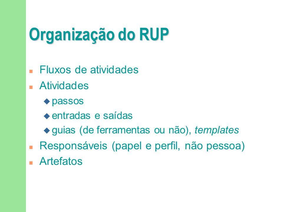 Organização do RUP n Fluxos de atividades n Atividades u passos u entradas e saídas u guias (de ferramentas ou não), templates n Responsáveis (papel e
