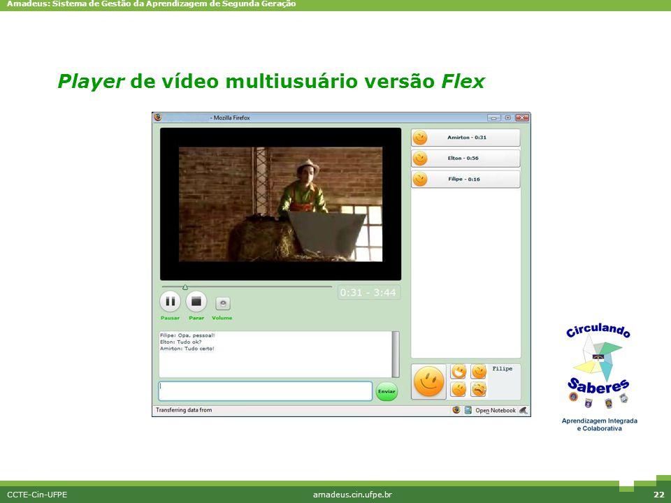 Amadeus: Sistema de Gestão da Aprendizagem de Segunda Geração CCTE-Cin-UFPEamadeus.cin.ufpe.br22 Player de vídeo multiusuário versão Flex