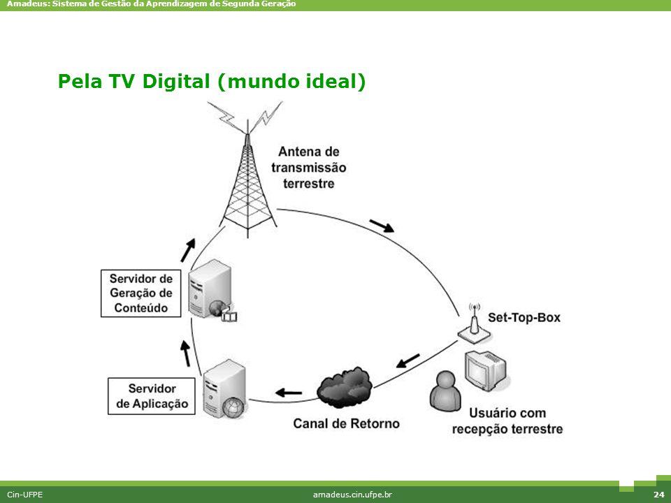 Amadeus: Sistema de Gestão da Aprendizagem de Segunda Geração Cin-UFPEamadeus.cin.ufpe.br24 Pela TV Digital (mundo ideal)