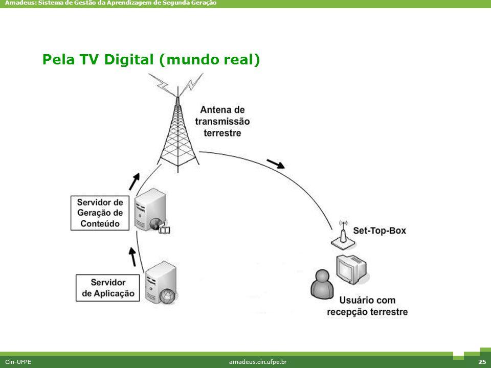 Amadeus: Sistema de Gestão da Aprendizagem de Segunda Geração Cin-UFPEamadeus.cin.ufpe.br25 Pela TV Digital (mundo real)