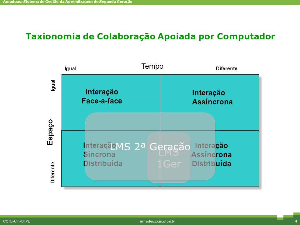 Amadeus: Sistema de Gestão da Aprendizagem de Segunda Geração CCTE-Cin-UFPEamadeus.cin.ufpe.br4 Taxionomia de Colaboração Apoiada por Computador Inter