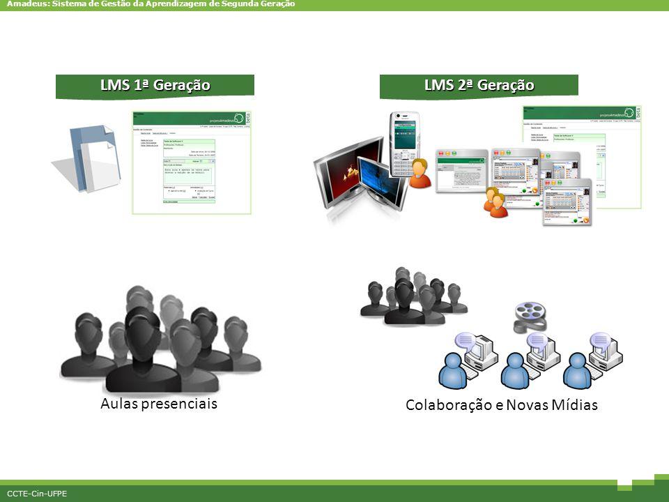 Amadeus: Sistema de Gestão da Aprendizagem de Segunda Geração CCTE-Cin-UFPE amadeus.cin.ufpe.br5 Colaboração e Novas Mídias LMS 1ª Geração LMS 2ª Gera