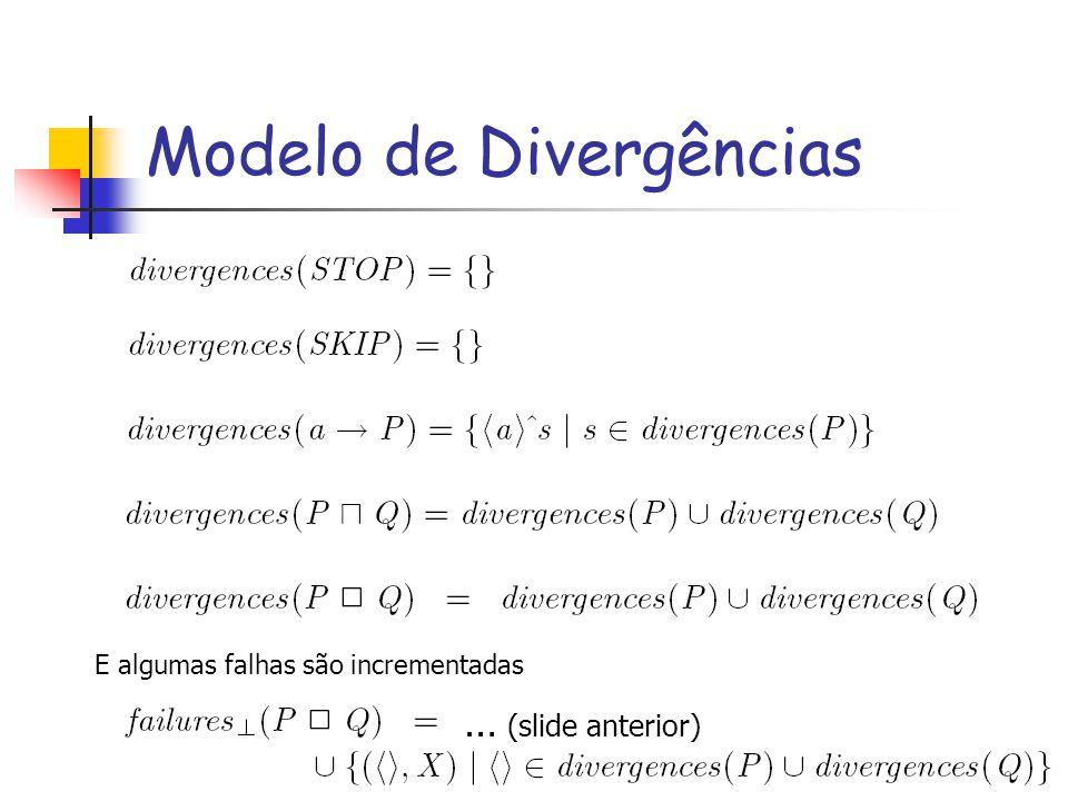 Modelo de Divergências E algumas falhas são incrementadas … (slide anterior)