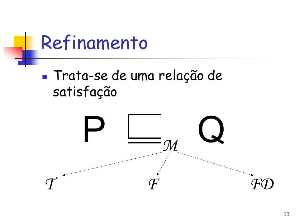 Refinamento Trata-se de uma relação de satisfação 13 P Q M TFFD