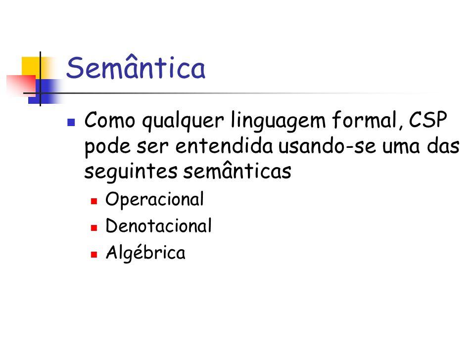 Semântica Como qualquer linguagem formal, CSP pode ser entendida usando-se uma das seguintes semânticas Operacional Denotacional Algébrica