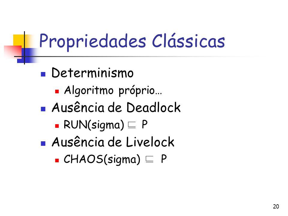 Propriedades Clássicas Determinismo Algoritmo próprio… Ausência de Deadlock RUN(sigma) P Ausência de Livelock CHAOS(sigma) P 20