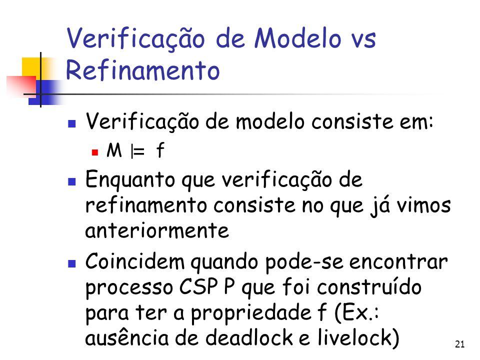 Verificação de Modelo vs Refinamento Verificação de modelo consiste em: M f Enquanto que verificação de refinamento consiste no que já vimos anteriormente Coincidem quando pode-se encontrar processo CSP P que foi construído para ter a propriedade f (Ex.: ausência de deadlock e livelock) 21 = |