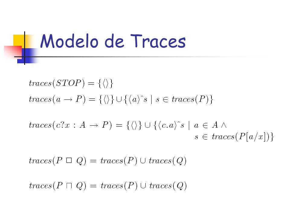 Modelo de Traces