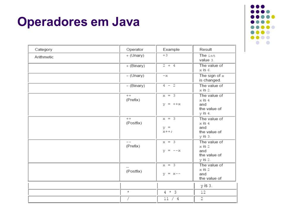 Operador instanceof Determina se a referência para um objeto (operador da esquerda) é instância de uma classe, interface ou tipo de array especificado pelo operador da direita Não pode ser usado com tipos primitivos