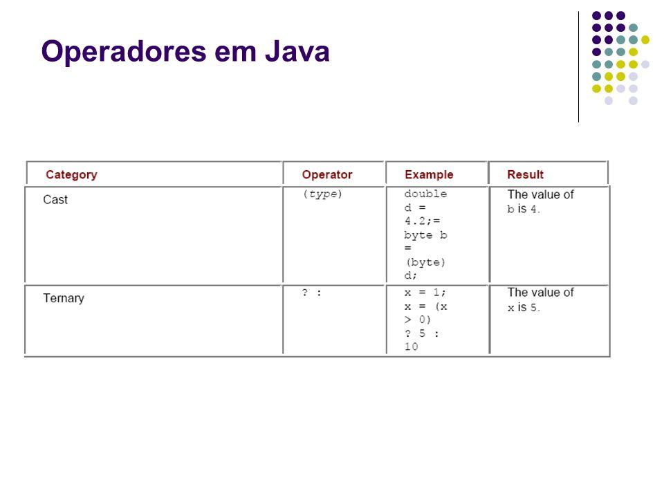 Operações Aritméticas: Inversão ( ~ ), E ( & ), OU (   ), OU-exclusivo ( ^ ) Operam bit-a-bit Se os tipos forem diferentes, ocorrerá Numeric Promotion