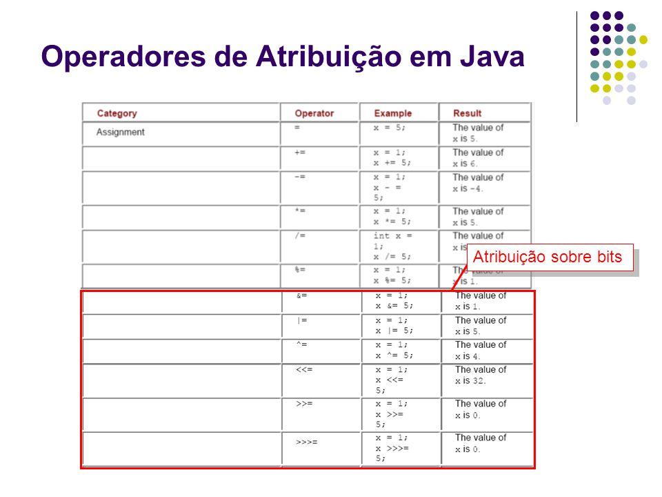 Operadores Aritméticos Unários e Binários