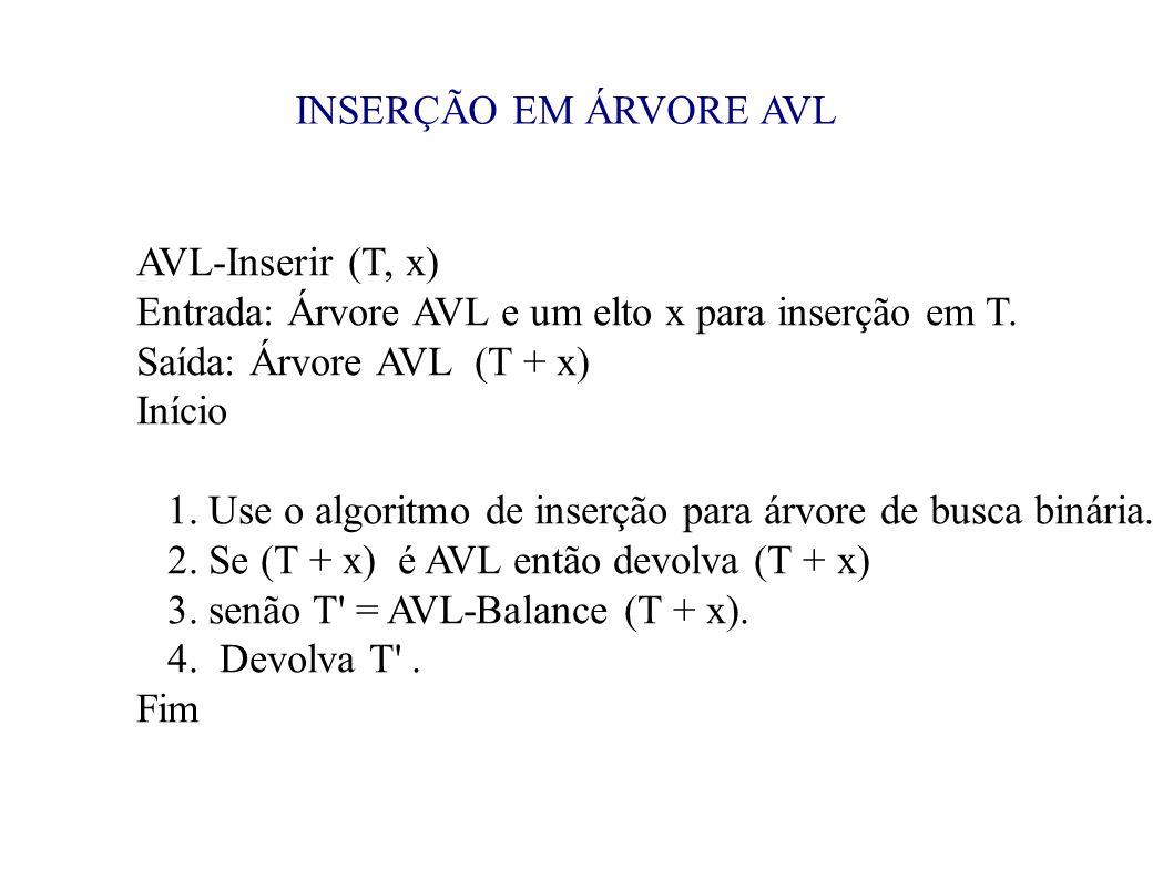 INSERÇÃO EM ÁRVORE AVL AVL-Inserir (T, x) Entrada: Árvore AVL e um elto x para inserção em T. Saída: Árvore AVL (T + x) Início 1. Use o algoritmo de i