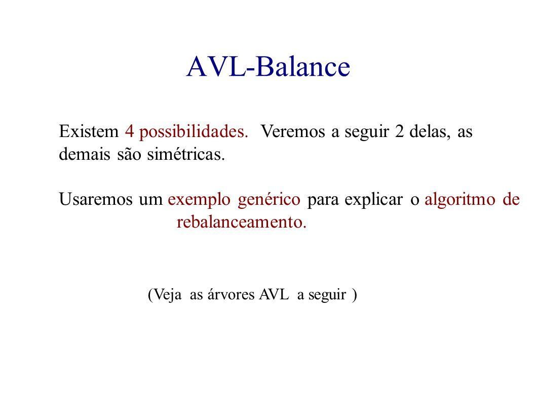 AVL-Balance Existem 4 possibilidades. Veremos a seguir 2 delas, as demais são simétricas. Usaremos um exemplo genérico para explicar o algoritmo de re