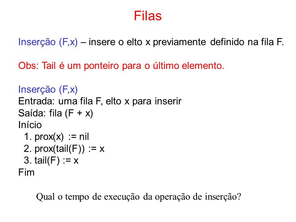 Remoção(F) – retirar o elemento x do início da fila F.