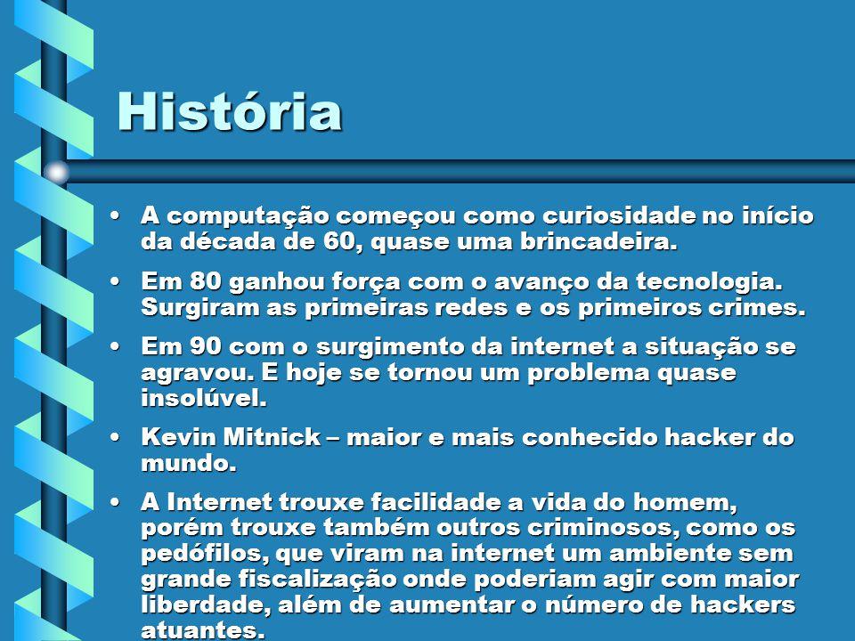 História A computação começou como curiosidade no início da década de 60, quase uma brincadeira.A computação começou como curiosidade no início da déc